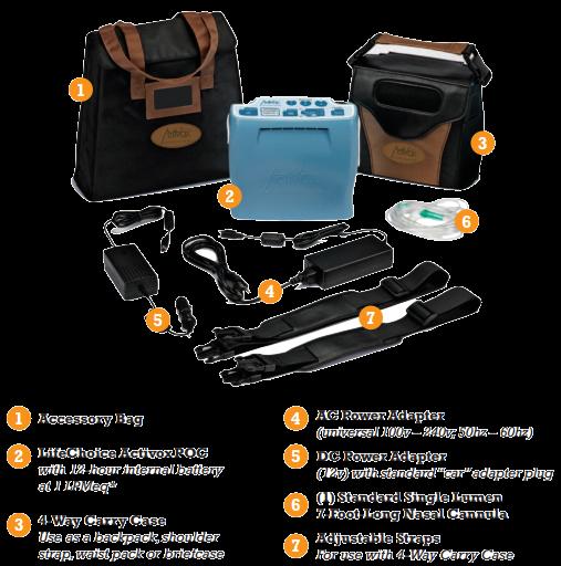 Lifechoice Activox Portable Oxygen Concentrator